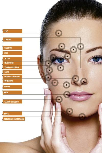 Mo-e li se akupunktura primjeniti u stomatologiji utorak 1
