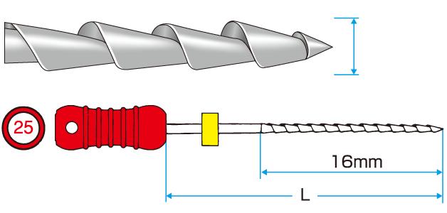 Rucna-instrumentacija-step-back-page-1111