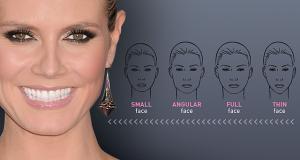 Oblik lica i zubne nadoknade